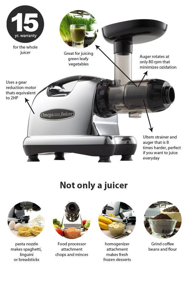 samson juicer instruction manual