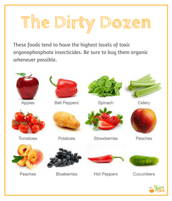 dirty dozen fruits fruits